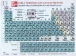 tabla_periodica